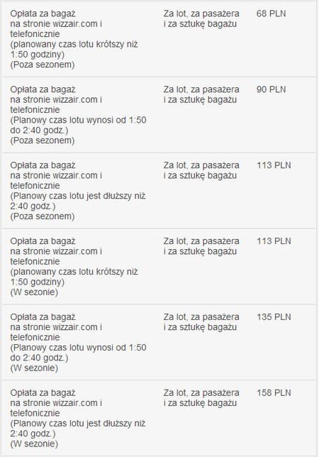 bagaz_wizzair